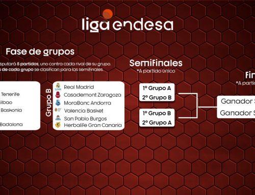 Valencia será la sede para la fase final de la Liga Endesa